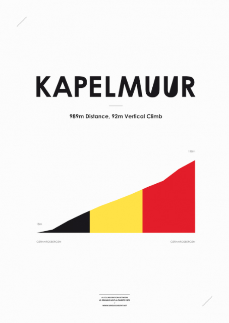 kapelmuur-Rouleur-lent-poster